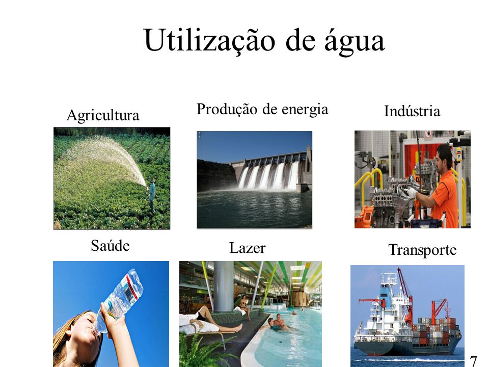 Utilização de água Produção de energia Indústria Agricultura Saúde