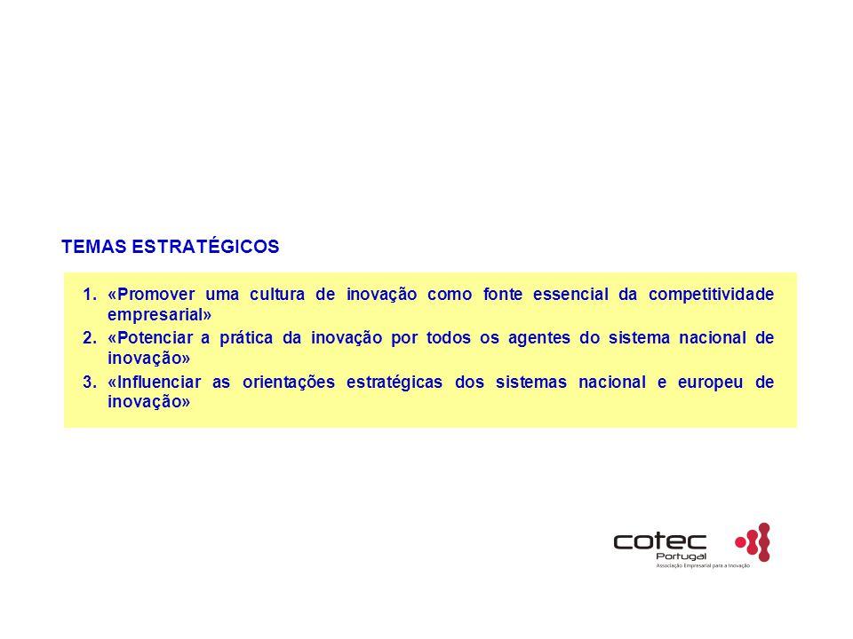 TEMAS ESTRATÉGICOS 1. «Promover uma cultura de inovação como fonte essencial da competitividade empresarial»