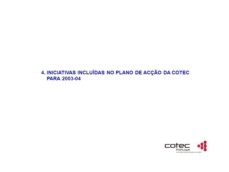 4. INICIATIVAS INCLUÍDAS NO PLANO DE ACÇÃO DA COTEC PARA 2003-04