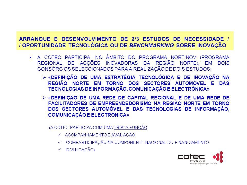 ARRANQUE E DESENVOLVIMENTO DE 2/3 ESTUDOS DE NECESSIDADE / / OPORTUNIDADE TECNOLÓGICA OU DE BENCHMARKING SOBRE INOVAÇÃO