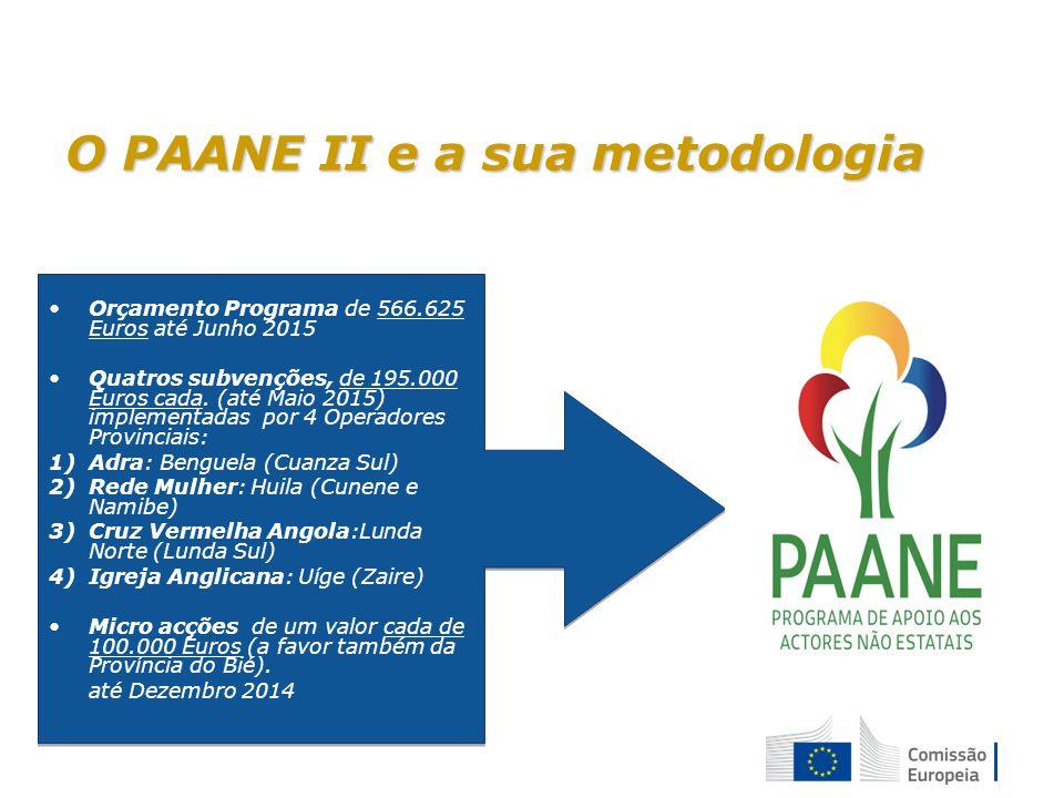 O PAANE II e a sua metodologia