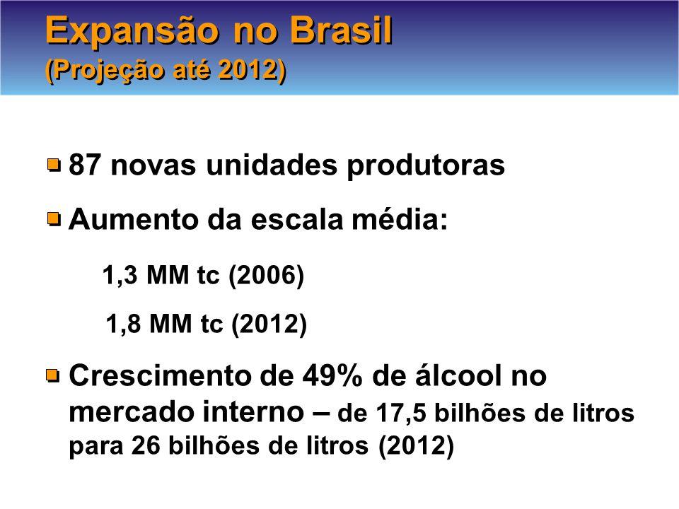Expansão no Brasil 87 novas unidades produtoras