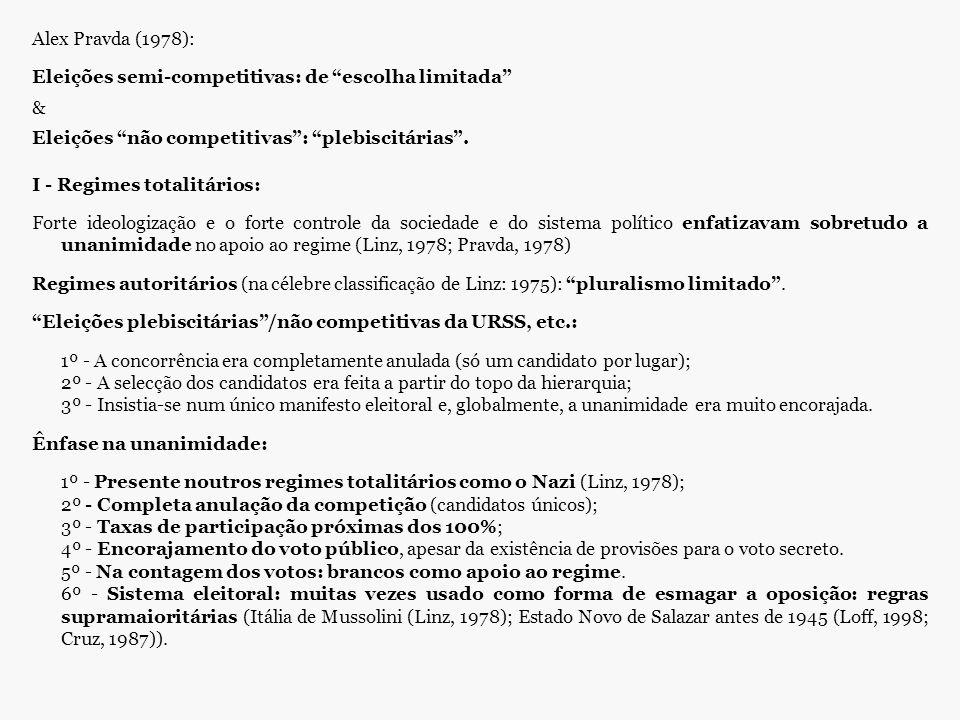 Alex Pravda (1978): Eleições semi-competitivas: de escolha limitada & Eleições não competitivas : plebiscitárias .