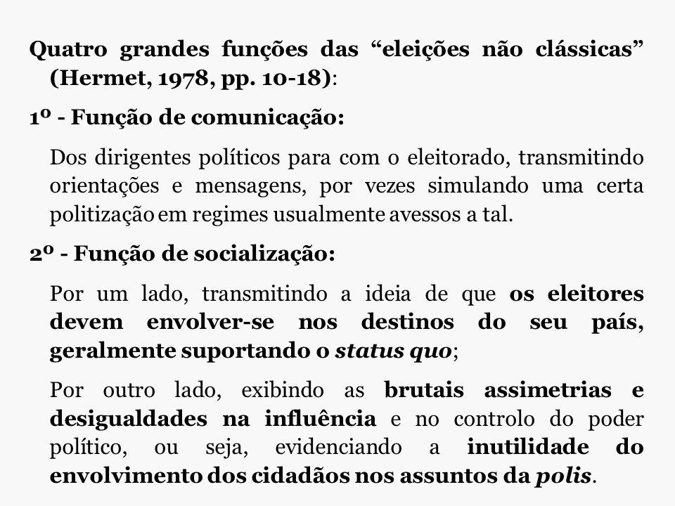 Quatro grandes funções das eleições não clássicas (Hermet, 1978, pp
