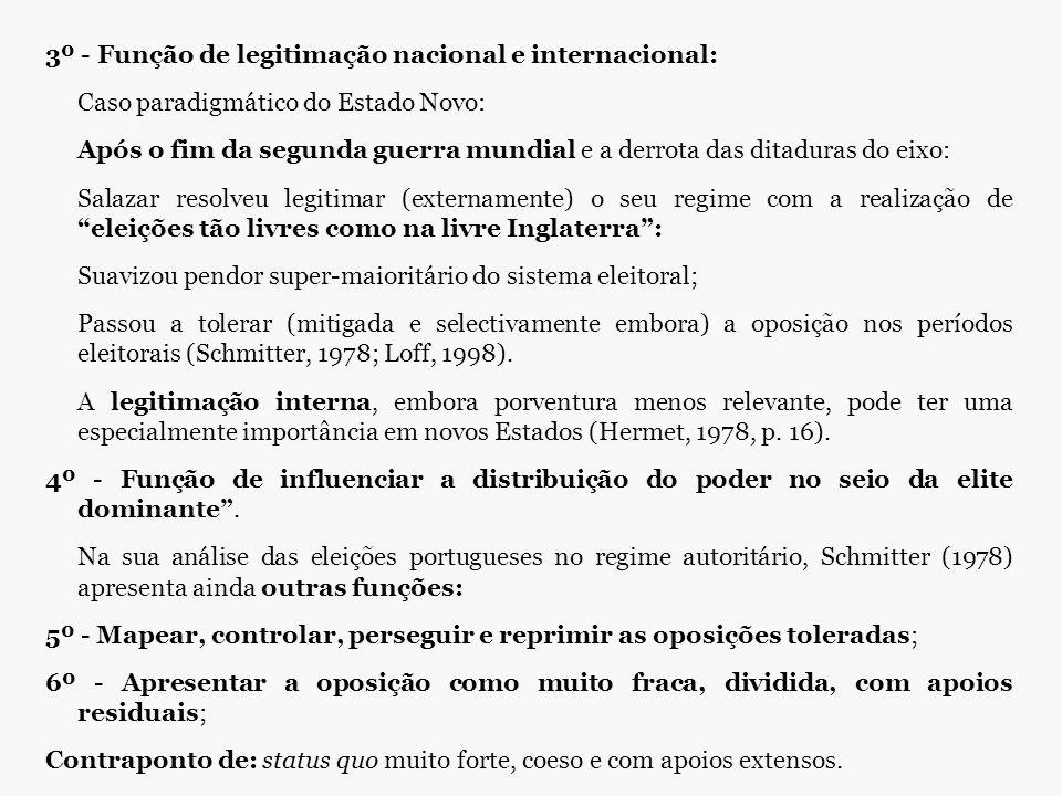 3º - Função de legitimação nacional e internacional: