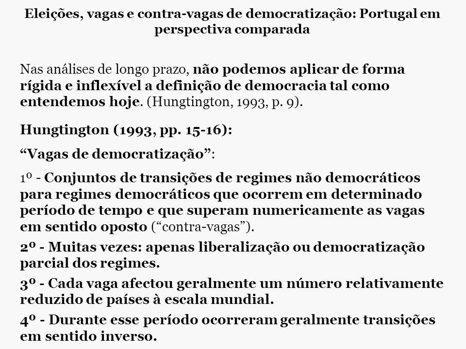 Vagas de democratização :