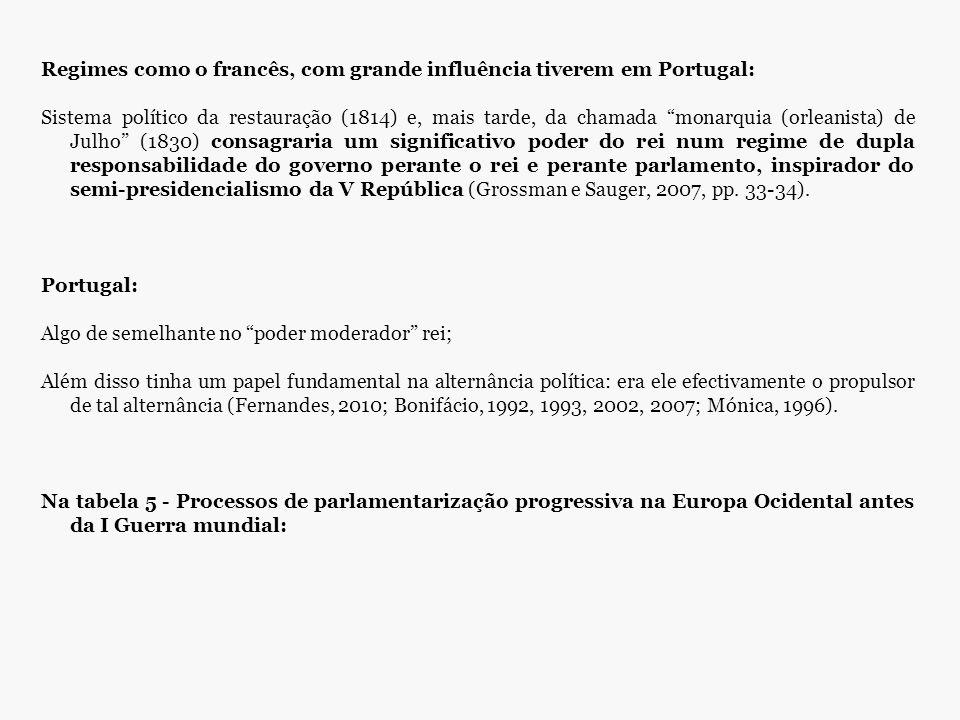 Regimes como o francês, com grande influência tiverem em Portugal: