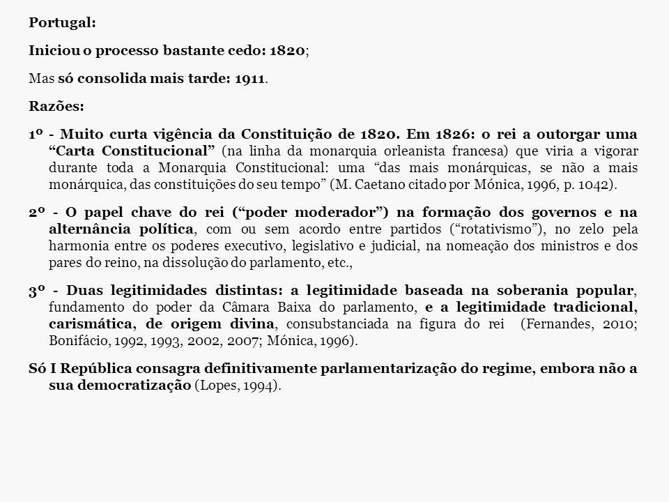 Portugal: Iniciou o processo bastante cedo: 1820; Mas só consolida mais tarde: 1911. Razões: