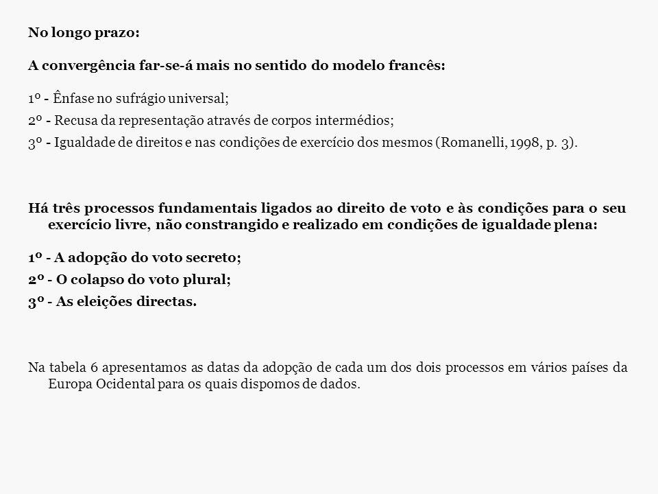 No longo prazo: A convergência far-se-á mais no sentido do modelo francês: 1º - Ênfase no sufrágio universal; 2º - Recusa da representação através de corpos intermédios; 3º - Igualdade de direitos e nas condições de exercício dos mesmos (Romanelli, 1998, p.