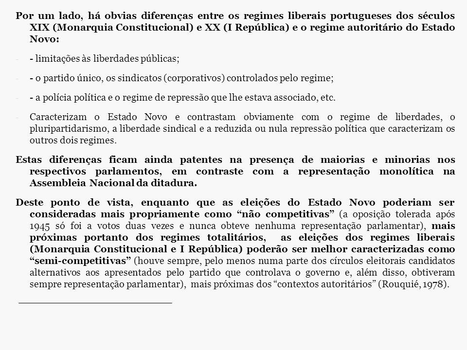 Por um lado, há obvias diferenças entre os regimes liberais portugueses dos séculos XIX (Monarquia Constitucional) e XX (I República) e o regime autoritário do Estado Novo: