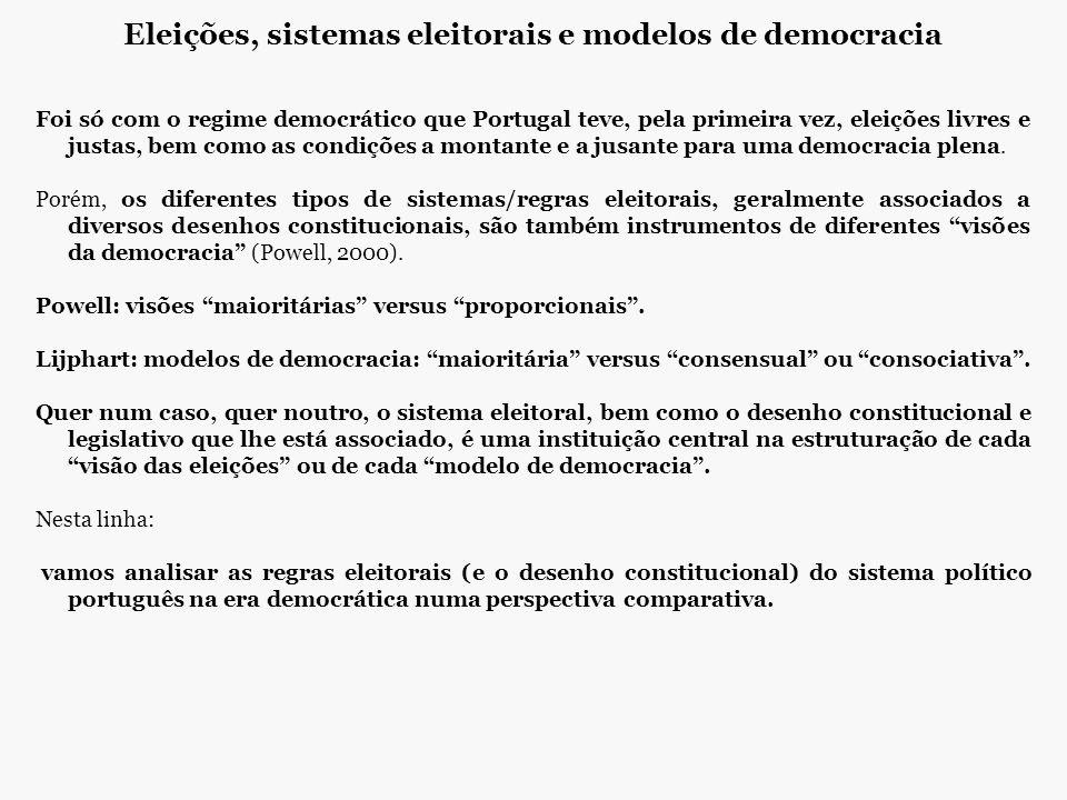Eleições, sistemas eleitorais e modelos de democracia