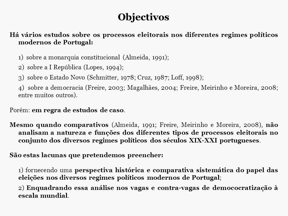 Objectivos Há vários estudos sobre os processos eleitorais nos diferentes regimes políticos modernos de Portugal: