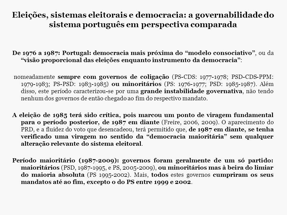 Eleições, sistemas eleitorais e democracia: a governabilidade do sistema português em perspectiva comparada