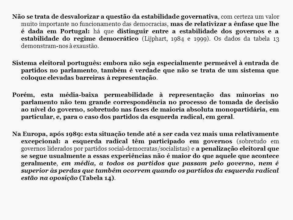 Não se trata de desvalorizar a questão da estabilidade governativa, com certeza um valor muito importante no funcionamento das democracias, mas de relativizar a ênfase que lhe é dada em Portugal: há que distinguir entre a estabilidade dos governos e a estabilidade do regime democrático (Lijphart, 1984 e 1999). Os dados da tabela 13 demonstram-nos à exaustão.
