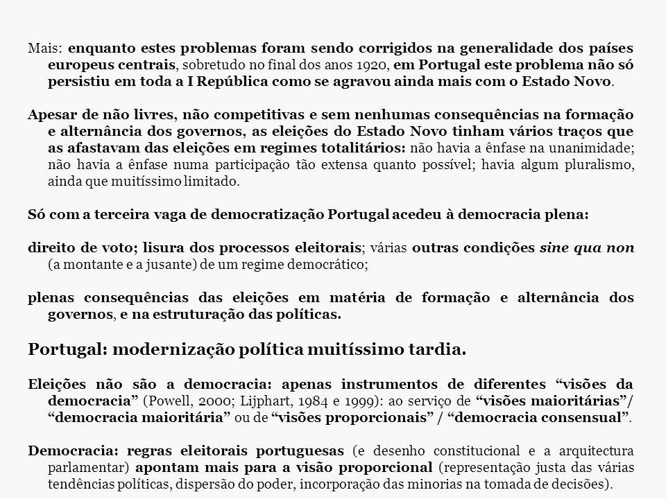 Portugal: modernização política muitíssimo tardia.