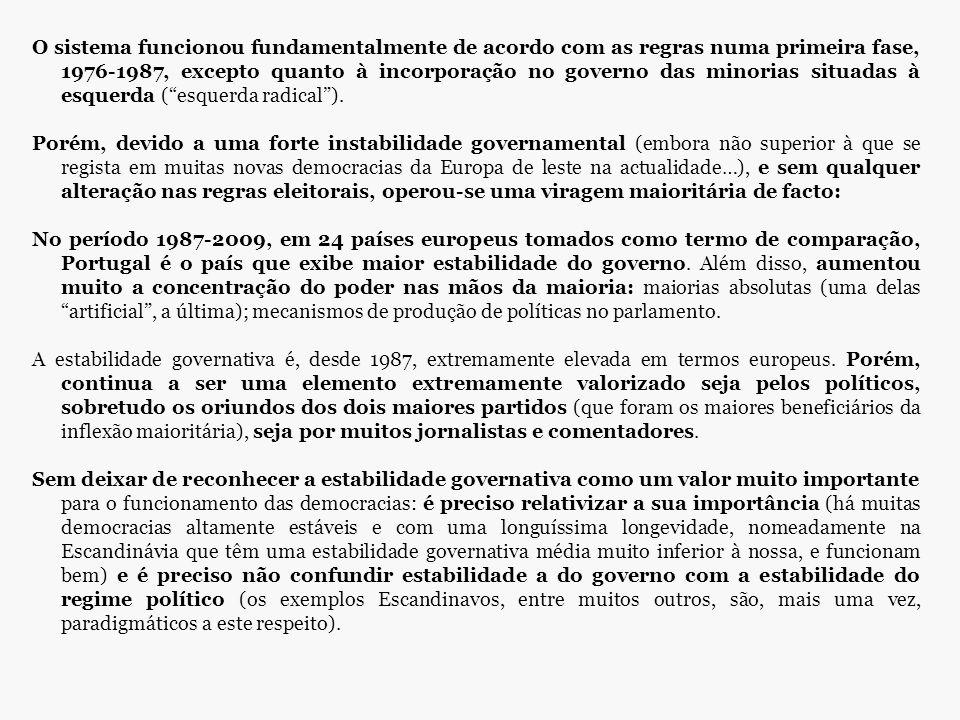 O sistema funcionou fundamentalmente de acordo com as regras numa primeira fase, 1976-1987, excepto quanto à incorporação no governo das minorias situadas à esquerda ( esquerda radical ).