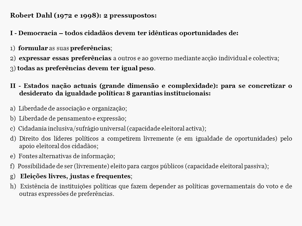 Robert Dahl (1972 e 1998): 2 pressupostos: