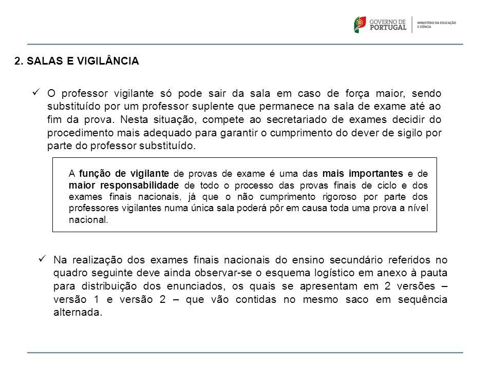 2. SALAS E VIGILÂNCIA