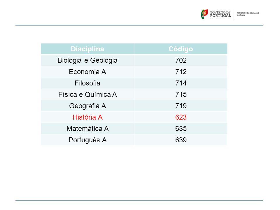 Disciplina Código. Biologia e Geologia. 702. Economia A. 712. Filosofia. 714. Física e Química A.