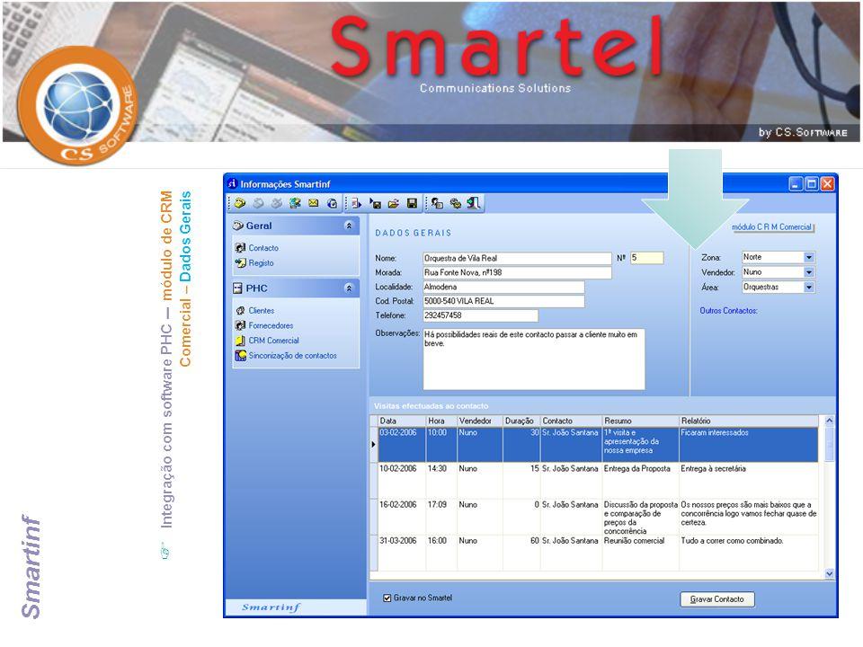 Integração com software PHC – módulo de CRM Comercial – Dados Gerais