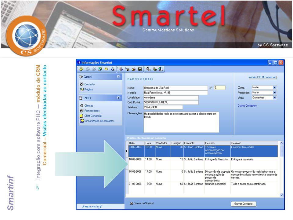 Integração com software PHC – módulo de CRM Comercial – Visitas efectuadas ao contacto