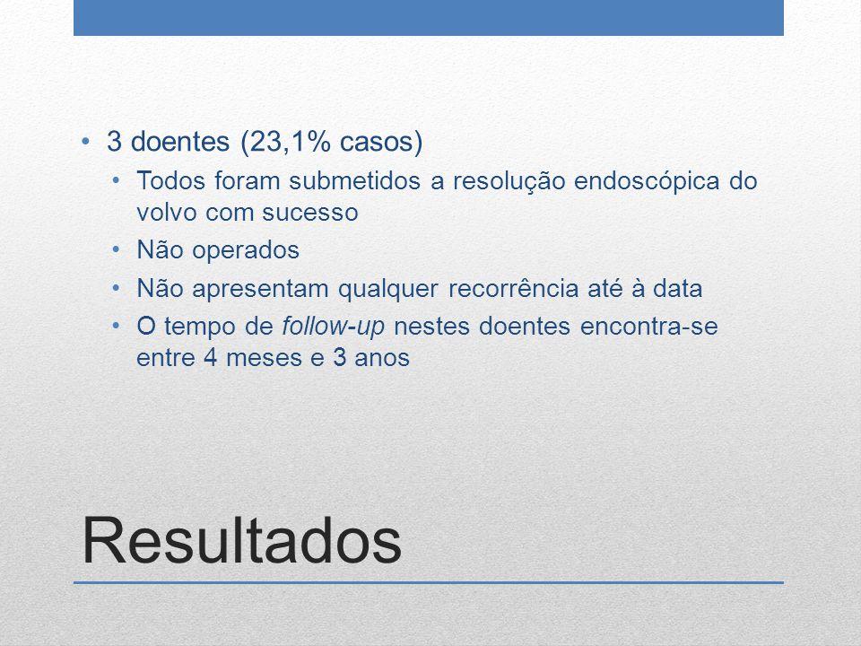 Resultados 3 doentes (23,1% casos)