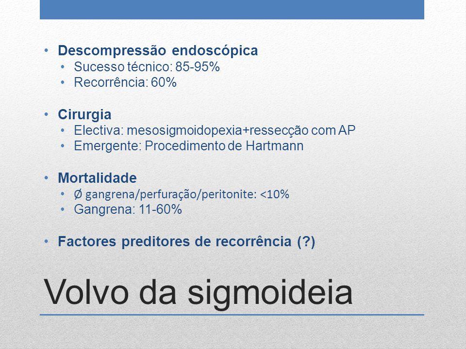 Volvo da sigmoideia Descompressão endoscópica Cirurgia Mortalidade