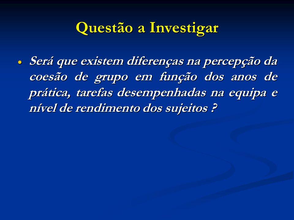Questão a Investigar