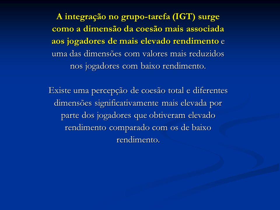 A integração no grupo-tarefa (IGT) surge