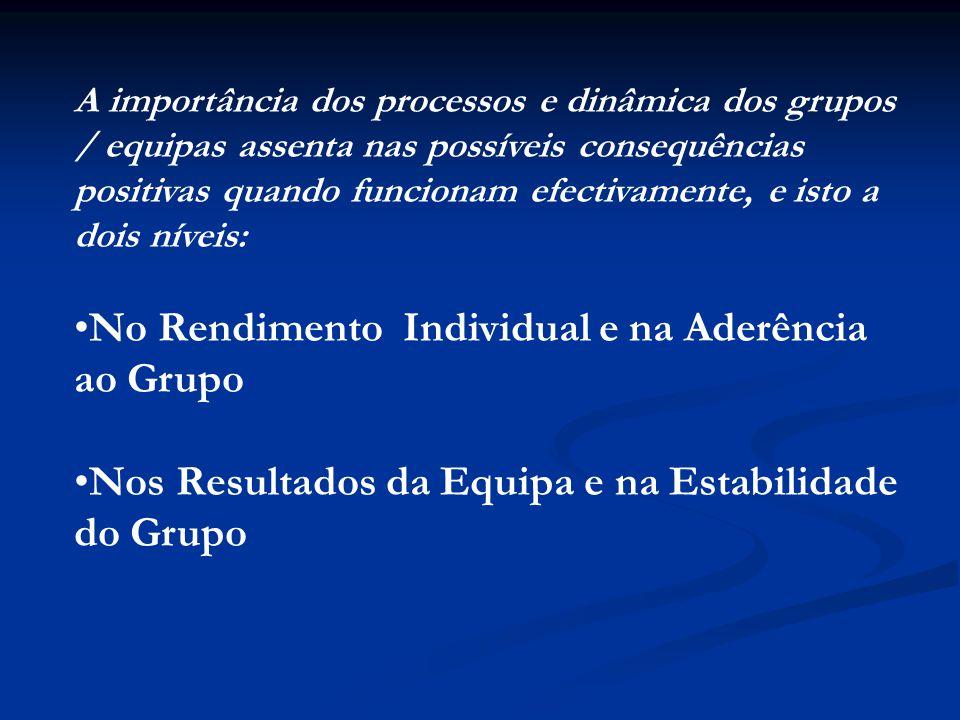 No Rendimento Individual e na Aderência ao Grupo