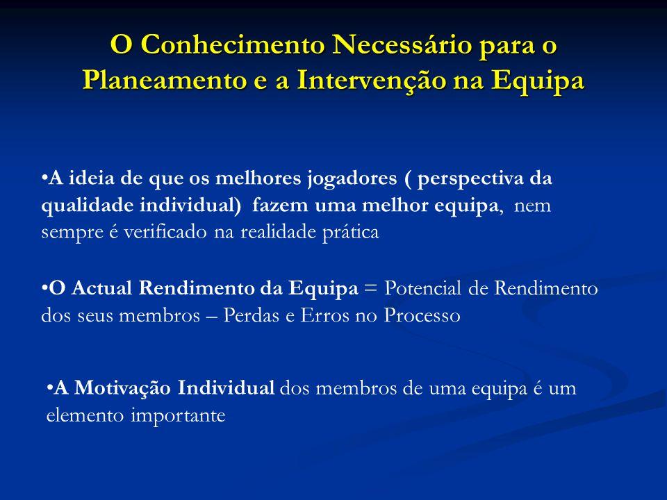 O Conhecimento Necessário para o Planeamento e a Intervenção na Equipa