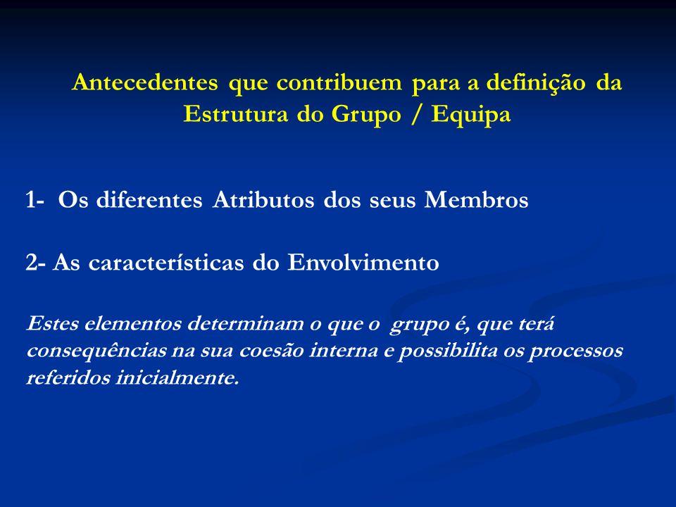 1- Os diferentes Atributos dos seus Membros