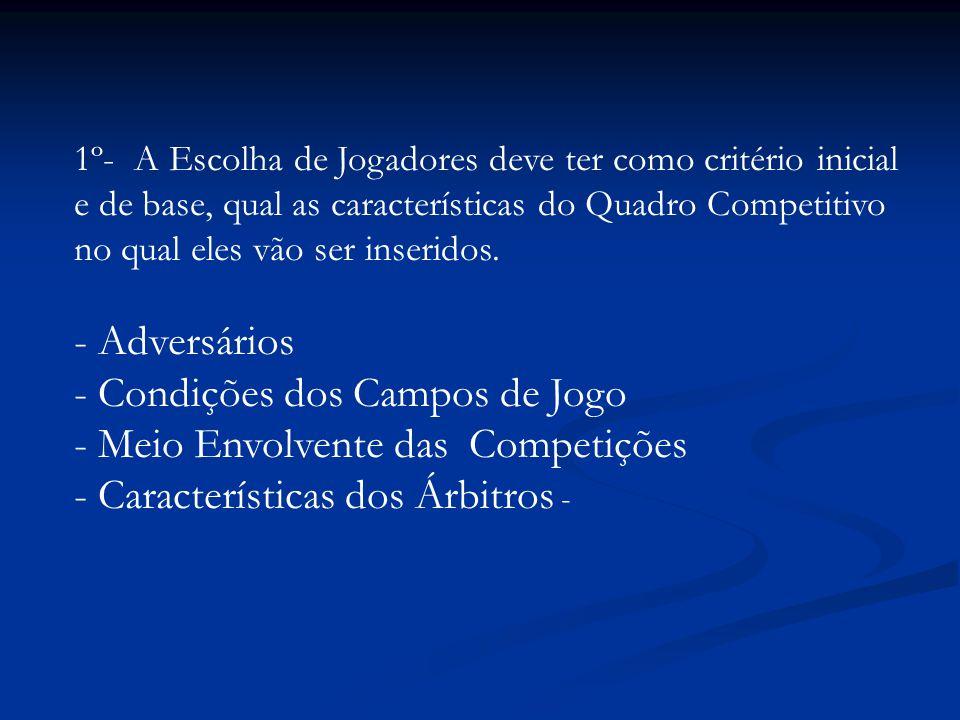 - Condições dos Campos de Jogo - Meio Envolvente das Competições