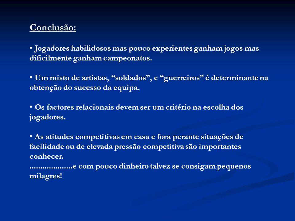 Conclusão: Jogadores habilidosos mas pouco experientes ganham jogos mas dificilmente ganham campeonatos.