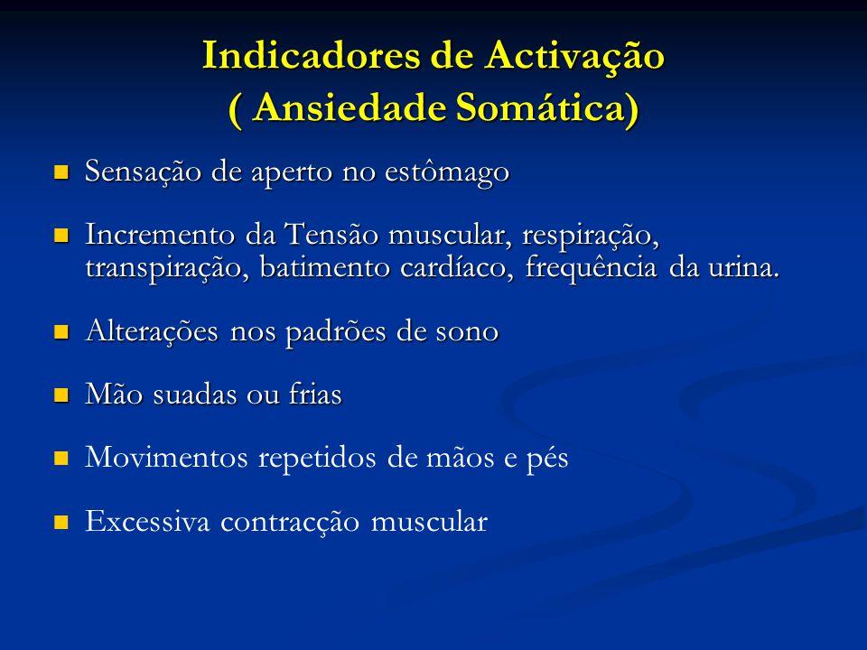 Indicadores de Activação ( Ansiedade Somática)
