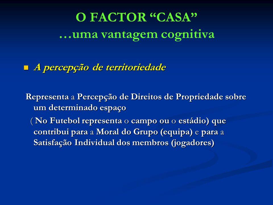 O FACTOR CASA …uma vantagem cognitiva