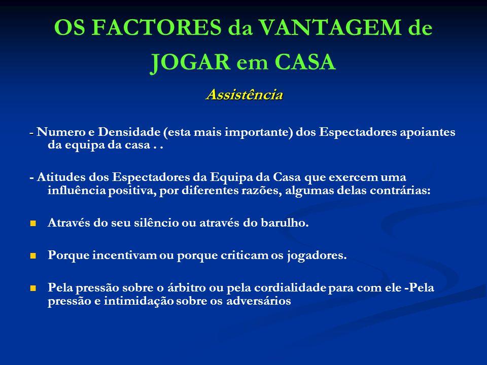 OS FACTORES da VANTAGEM de JOGAR em CASA