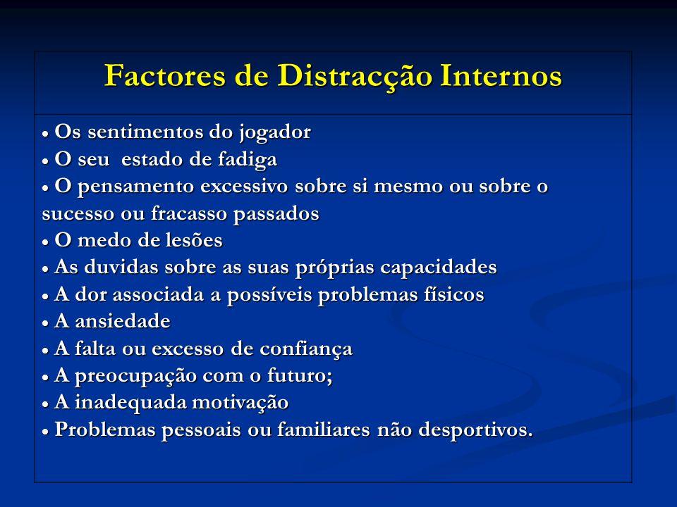 Factores de Distracção Internos