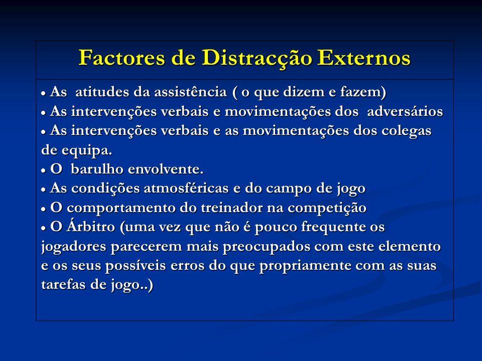 Factores de Distracção Externos