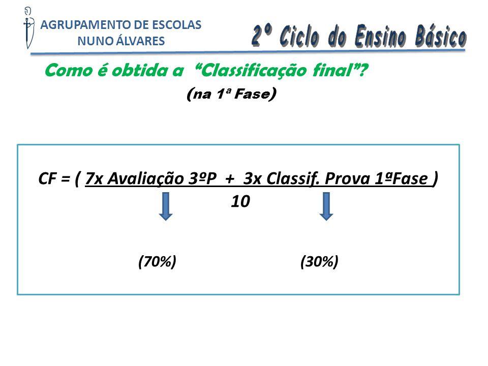 Como é obtida a Classificação final (na 1ª Fase)