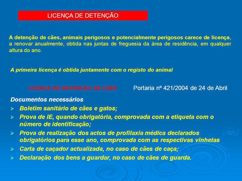 Documentos necessários Boletim sanitário de cães e gatos;