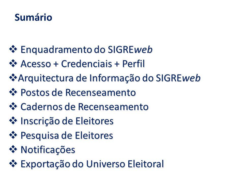 Sumário Enquadramento do SIGREweb. Acesso + Credenciais + Perfil. Arquitectura de Informação do SIGREweb.