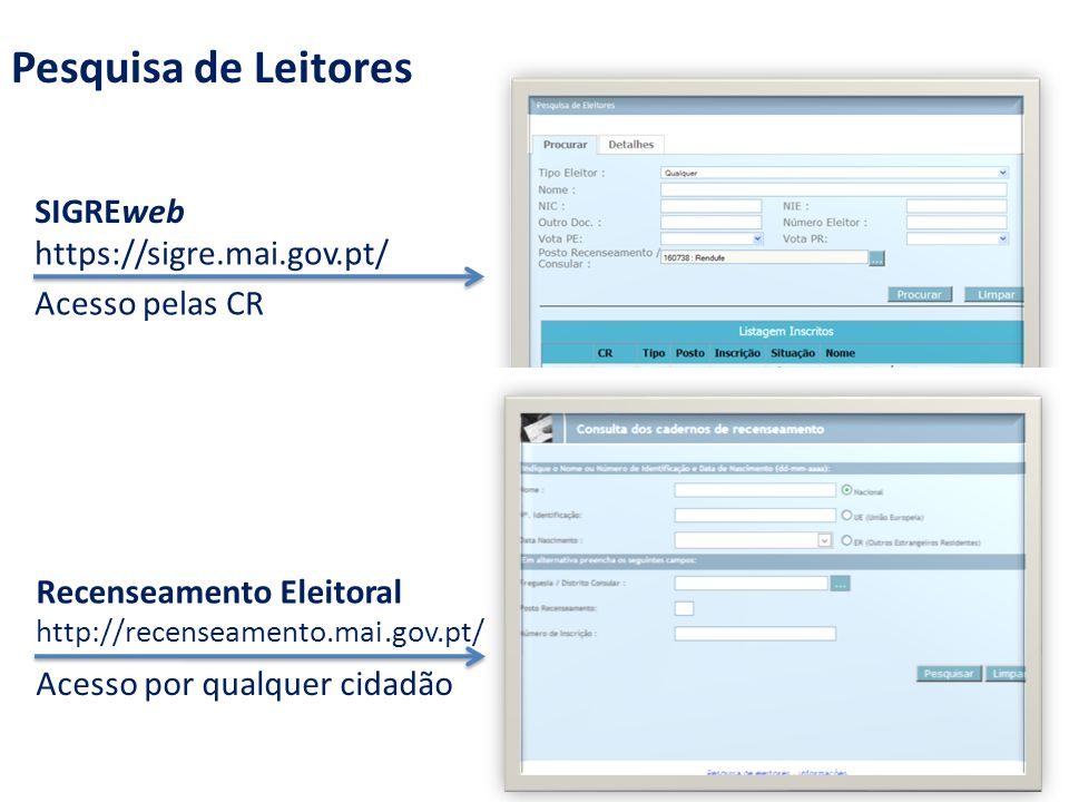 Pesquisa de Leitores SIGREweb https://sigre.mai.gov.pt/