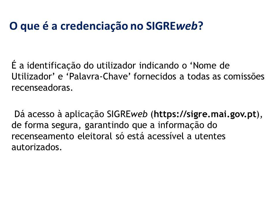 O que é a credenciação no SIGREweb