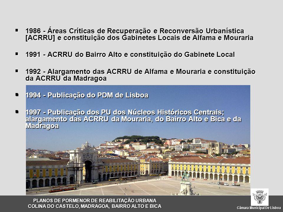 1991 - ACRRU do Bairro Alto e constituição do Gabinete Local