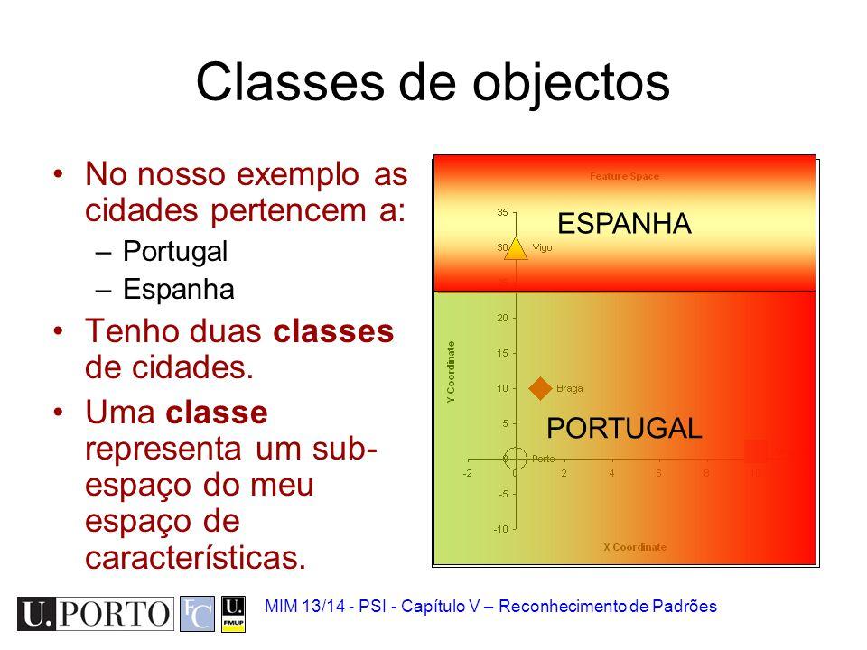 Classes de objectos No nosso exemplo as cidades pertencem a: