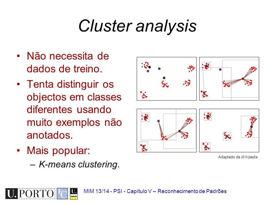 Cluster analysis Não necessita de dados de treino.