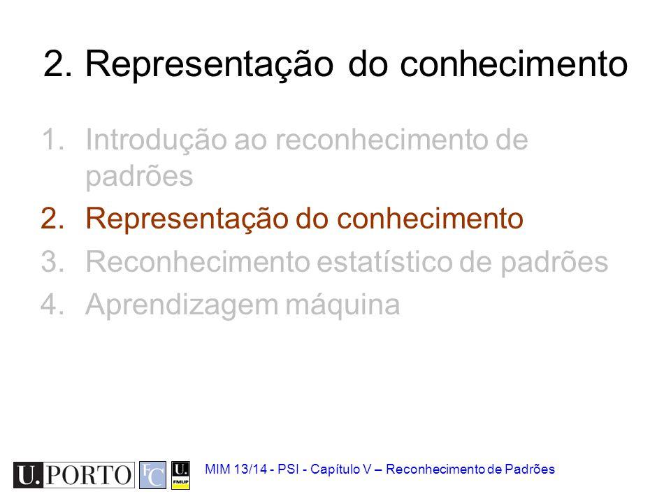 2. Representação do conhecimento