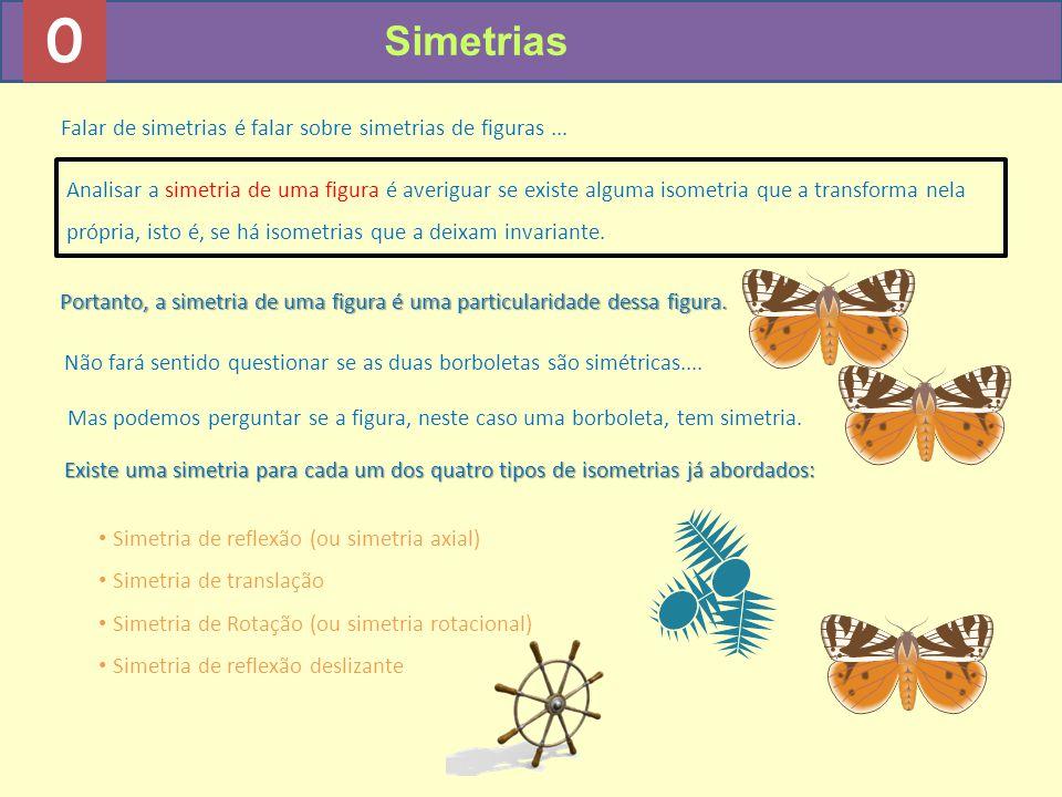 Simetrias Falar de simetrias é falar sobre simetrias de figuras ...