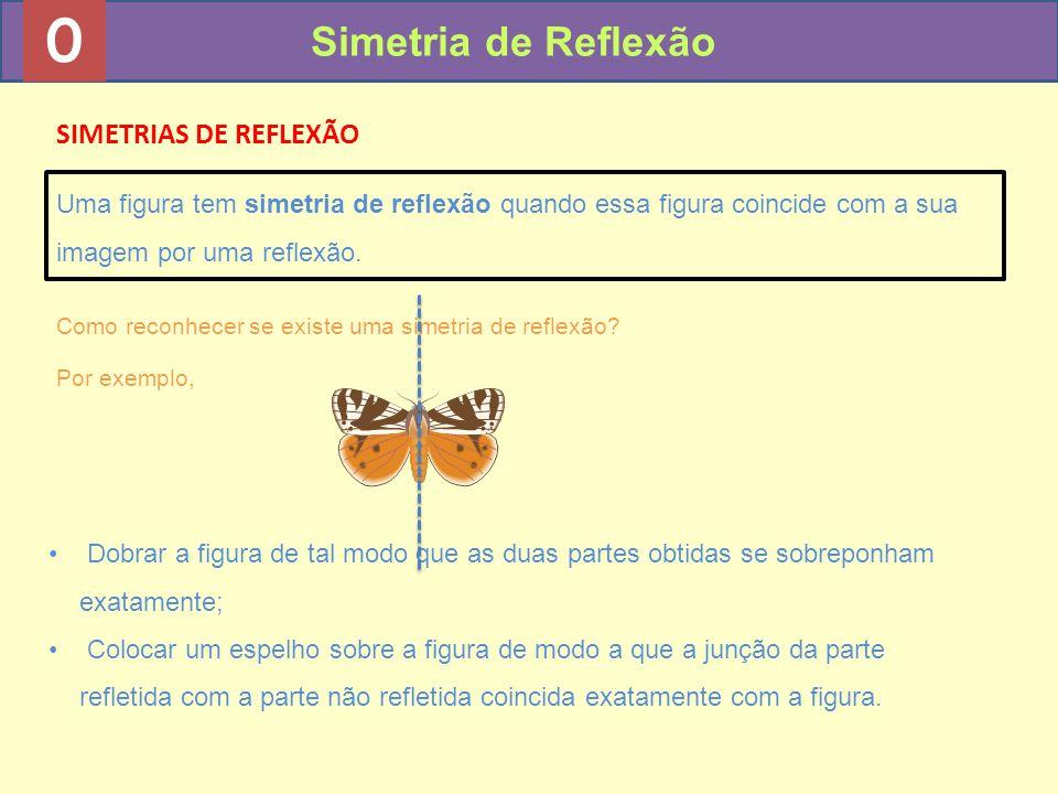 Simetria de Reflexão SIMETRIAS DE REFLEXÃO